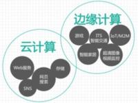 Relay2携边缘计算产品参加中国移动盛会
