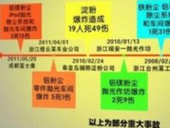 刘亦菲约战奇迹 《天使纪元》今日荣耀封测