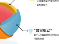 京东协力中直机关采购平台实现全流程电子化