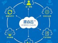 混合云是2017年IT的主要趋势