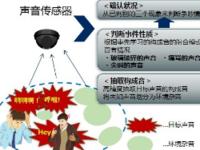 NEC开发出声音状况识别技术 可凭音断事