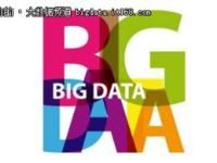 零售业如何用Hadoop开启大数据之门?