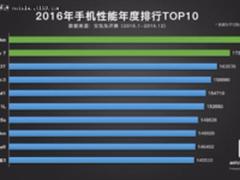 iPhone领跑 2016年手机性能排行榜公布