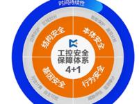 匡恩网络重磅发布2016工控安全态势报告