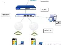 飞鱼星助江南赋餐厅实现wifi和微信营销