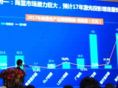 2017年激光投影产业大猜想