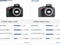 评价很高 DXO公布尼康D5600测试成绩
