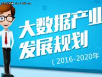 图解大数据产业发展规划(2016-2020)