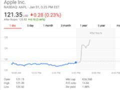 苹果公布最新iPhone销量:每秒售出9部