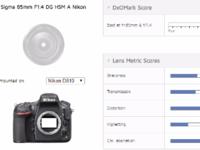 适马85mm f/1.4 Art镜头夺DxO冠军宝座