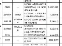 服务器价格指导 2月单路机架服务器选购