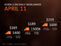 锐龙AMD Ryzen 5处理器将于4月11日上市