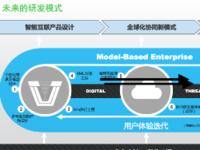 更智能高效 Creo 4.0引领产品设计未来