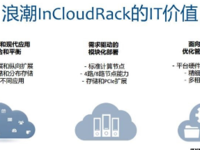 InCloudRack让企业数字化转型更接地气