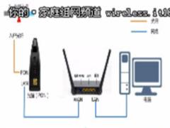 无线路由器初始化设置图文教程