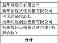 新华网与阿里合资创立云计算公司