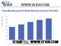 物联网应用推动中国制造业的转型与升级