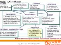 如何利用数据仓库优化数据分析?