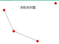 复杂网络分析之数据准备篇