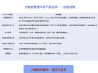 北京供销大数据集团推出大数据管理平台