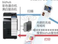数字化办公时代 彩色复合机采购指南