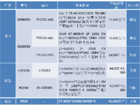 服务器价格指导  5月四路机架产品选购