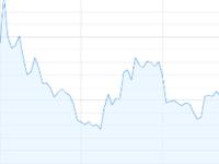 掌舵人离职 股价崩溃:Nutanix怎么了?