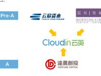 CloudIn云英完成7000万元A轮融资