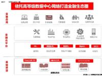 SinoBBD与宇信数据共推金融行业云平台