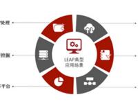 联想LEAP大数据平台是如何实现分析的?