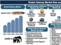 在大数据里:Hadoop可能是你的救命稻草
