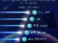 京东618第9日:小米继续领跑品牌榜