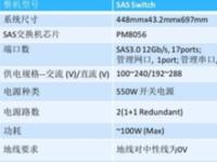 信维定制SAS Switch存储资源池解决方案