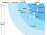 Adobe被Forrester评为数据管理平台领导者