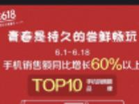 大考分数已出 京东618 3C榜单在此!