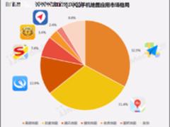最新艾媒咨询数据:高德地图市场占有率领先,出行头条获用户点赞