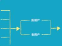 诸葛io+DeepShare技术 轻松掌握渠道效果监测