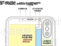 """双""""8""""合璧 iPhone8和三星Note8配件曝光 都是全面屏"""