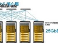 性能卓群的全新数据中心和园区开放网络产品