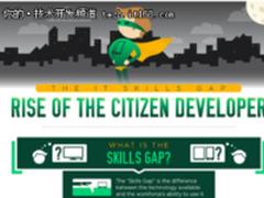 公民开发者会不会抢了程序员的饭碗?