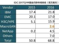 IDC2017Q1:宏杉全闪存居国产品牌第一 闪存普及先锋实至名归