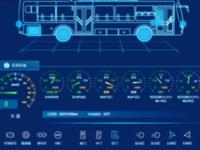 海信预测:无人驾驶或将最早在公共交通领域落地