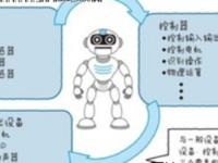 物联网将与人工智能结合,一文读懂未来机器人应用场景和趋势