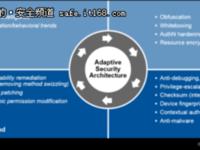 真正符合Gartner PPDR模型的应用保护产品
