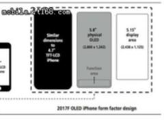 曝iPhone8屏幕分辨率 全面屏无疑 史上最大iPhone