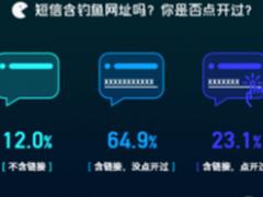 iPhone垃圾短信害人不浅,近七成用户深受干扰