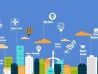 智慧城市的产业链组成是怎样的?