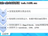 搜狐党磊:深度学习在短文本分类中的应用