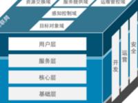 《中国区块链与物联网融合创新应用蓝皮书》即将发布