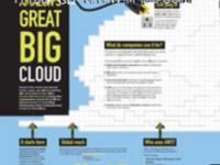 物联网时代制造企业对大数据的运用分析